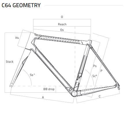 Colnago C64 Geometry