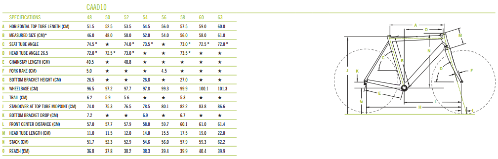 cannondale frame size chart
