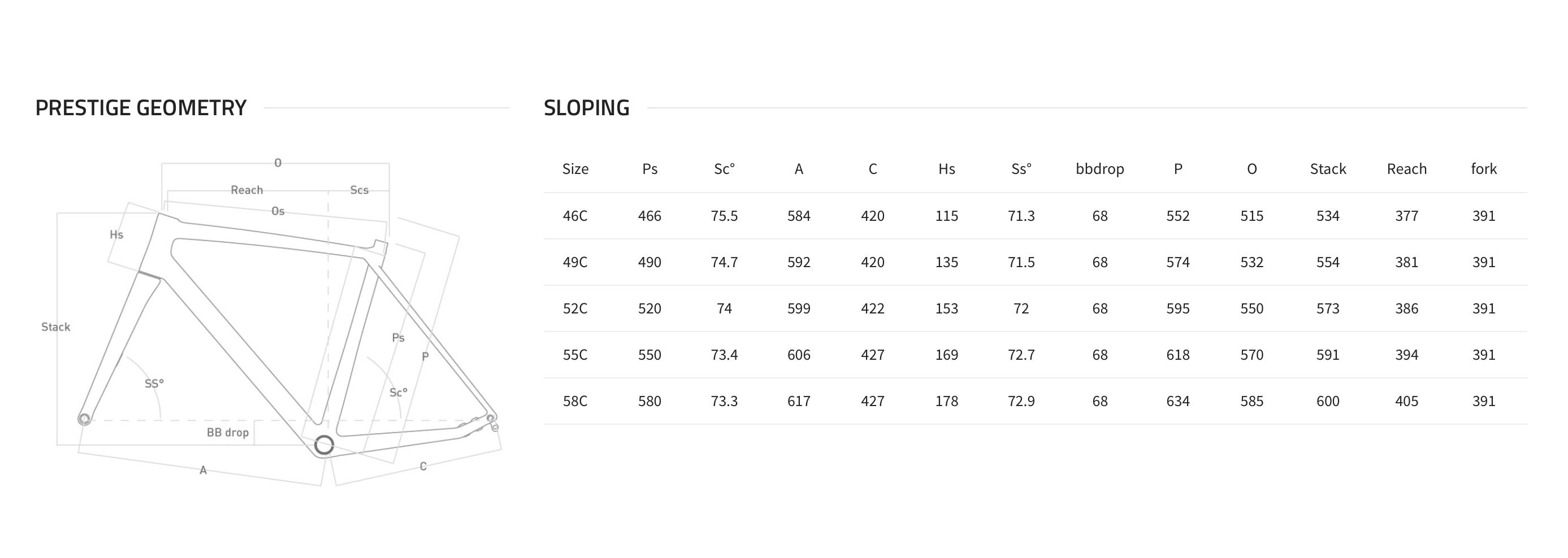 Image result for COLNAGO PRESTIGE EMIT size chart