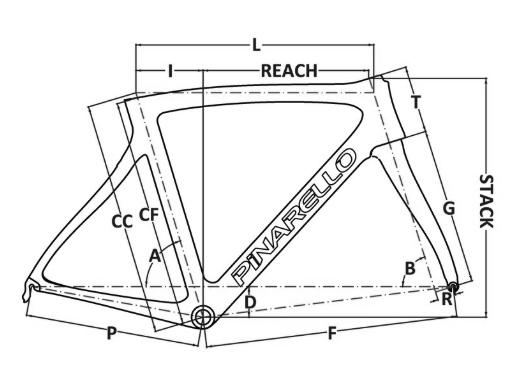 Pinarello Prince Geometry