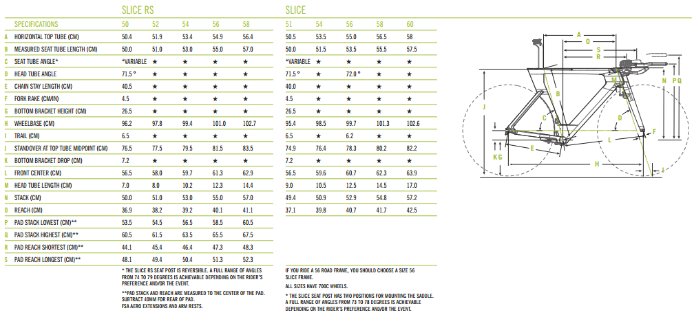 2014 Cannondale Slice Ultegra Tt Bike Cannondale Time